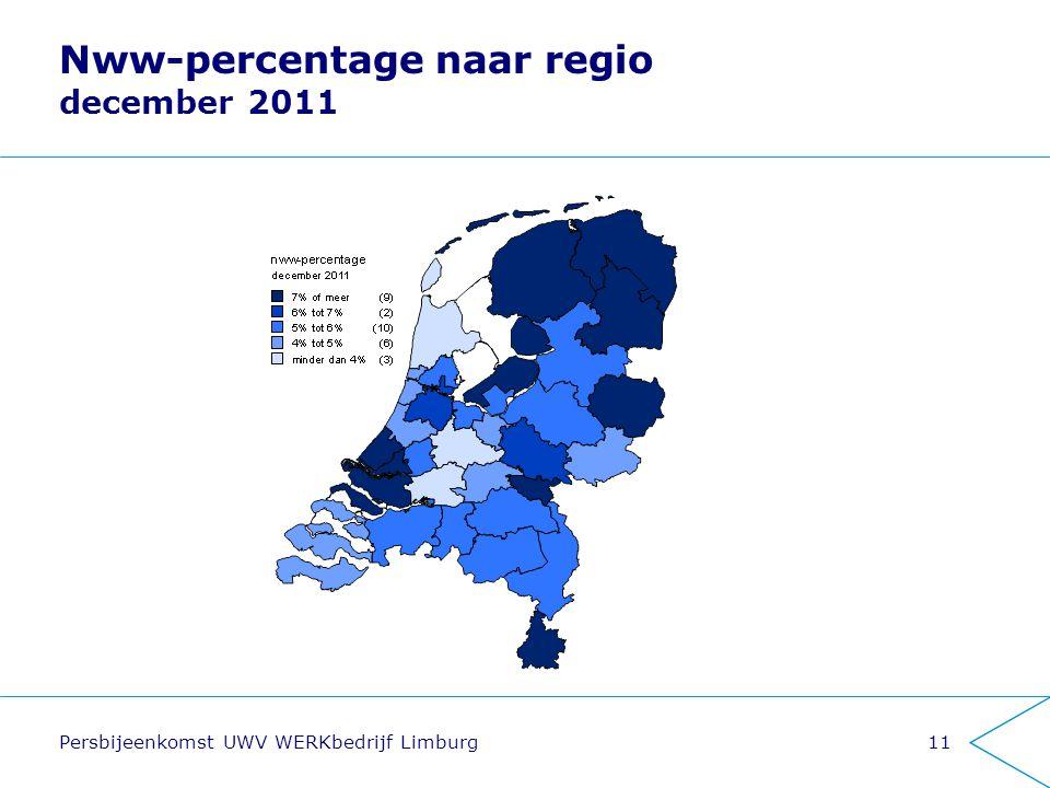 Nww-percentage naar regio december 2011