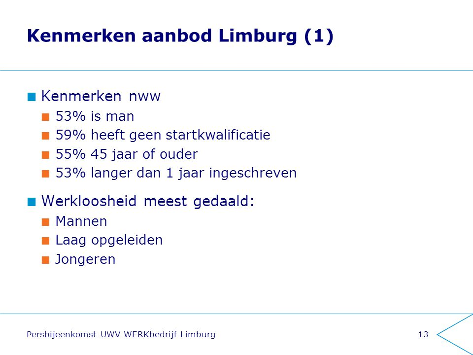 Kenmerken aanbod Limburg (1)