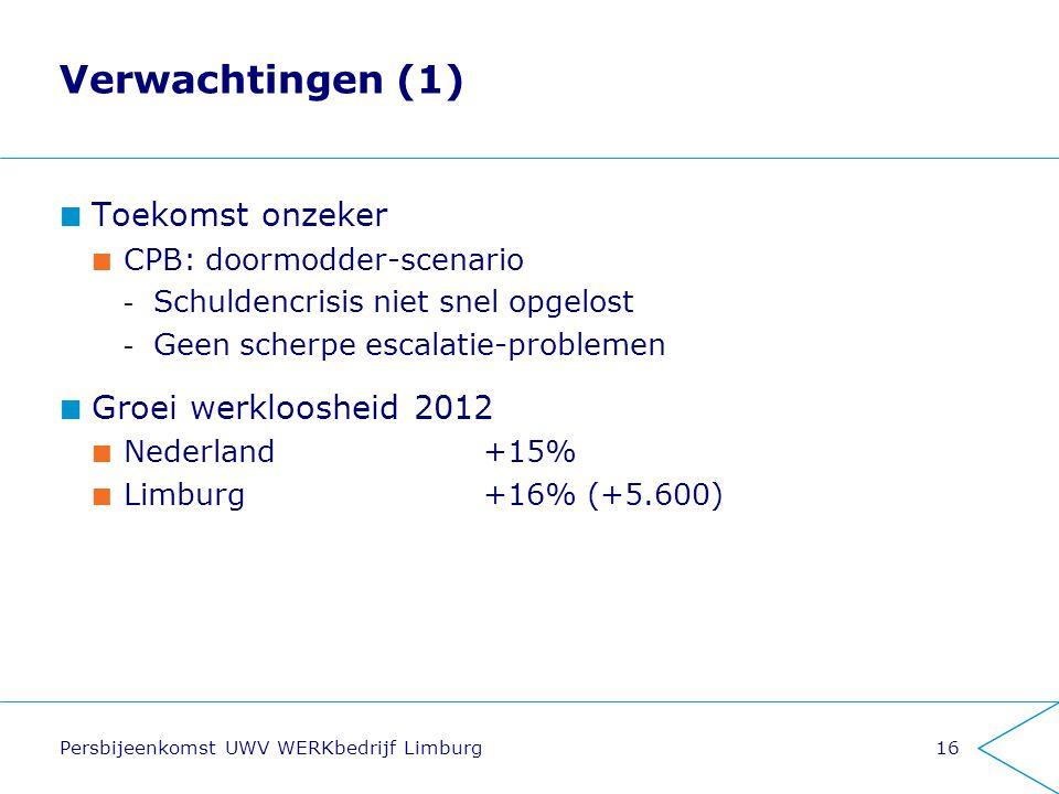 Verwachtingen (1) Toekomst onzeker Groei werkloosheid 2012