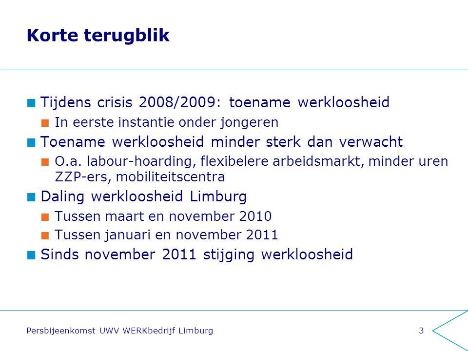 Korte terugblik Tijdens crisis 2008/2009: toename werkloosheid