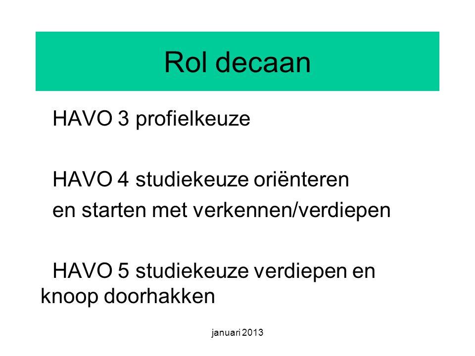 Rol decaan HAVO 3 profielkeuze HAVO 4 studiekeuze oriënteren en starten met verkennen/verdiepen HAVO 5 studiekeuze verdiepen en knoop doorhakken
