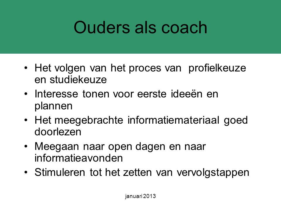 Ouders als coach Het volgen van het proces van profielkeuze en studiekeuze. Interesse tonen voor eerste ideeën en plannen.
