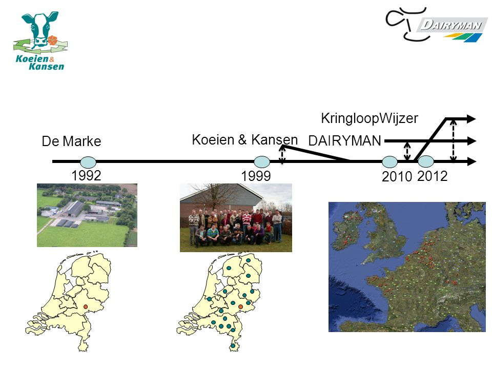 KringloopWijzer De Marke Koeien & Kansen DAIRYMAN 1992 1999 2010 2012