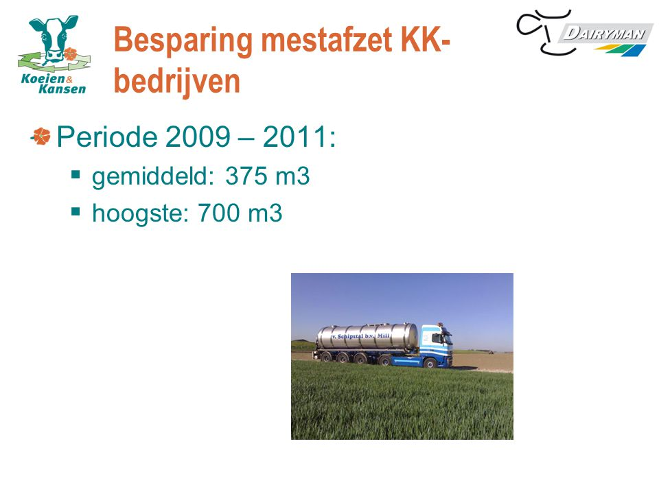 Besparing mestafzet KK-bedrijven