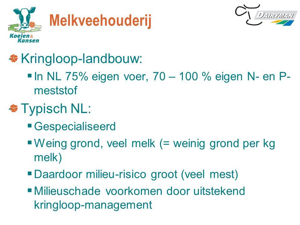 Melkveehouderij Kringloop-landbouw: Typisch NL: