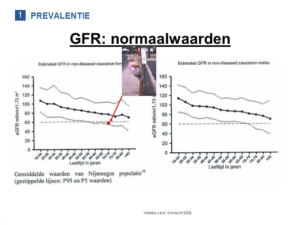 Wetzels J et al. Kidney Int 2008