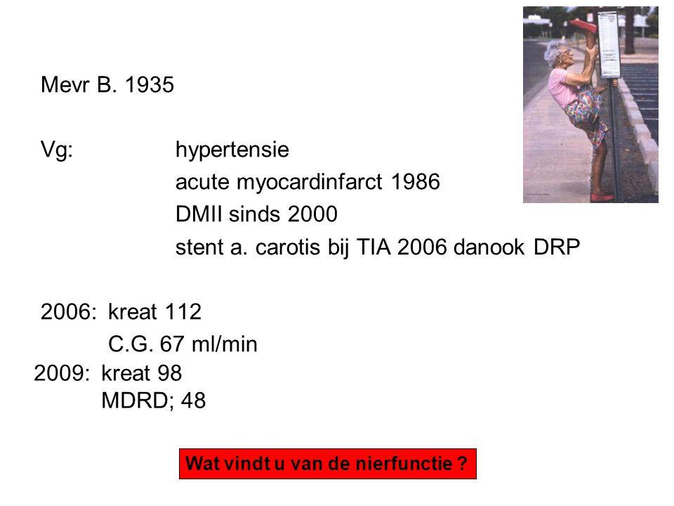 Wat vindt u van de nierfunctie