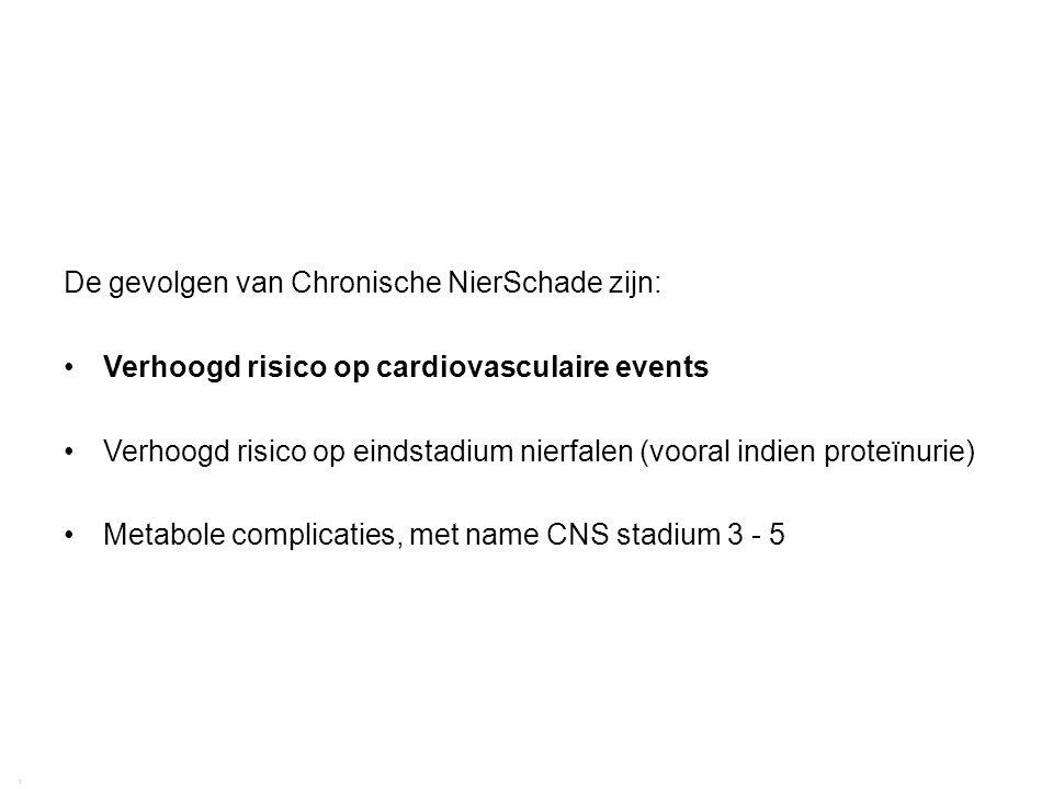 De gevolgen van Chronische NierSchade zijn: