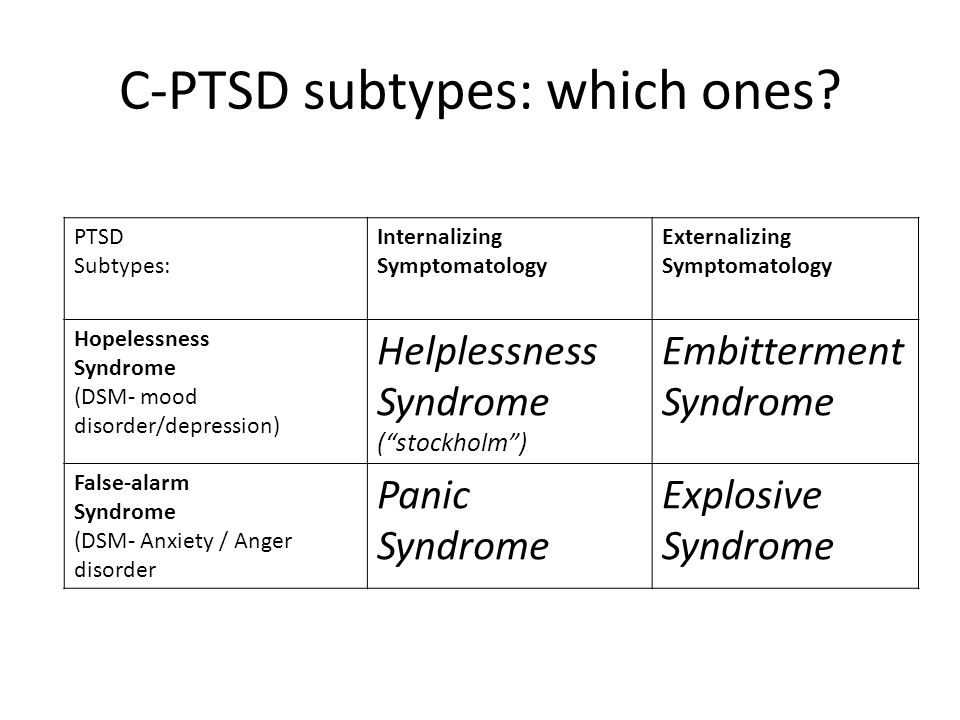 C-PTSD subtypes: which ones