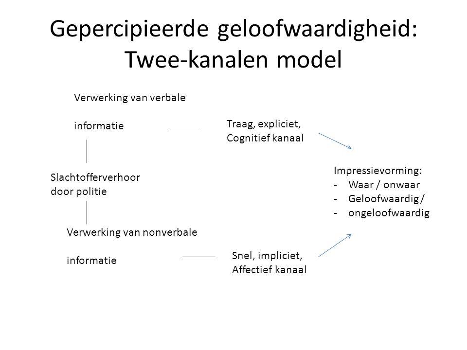 Gepercipieerde geloofwaardigheid: Twee-kanalen model
