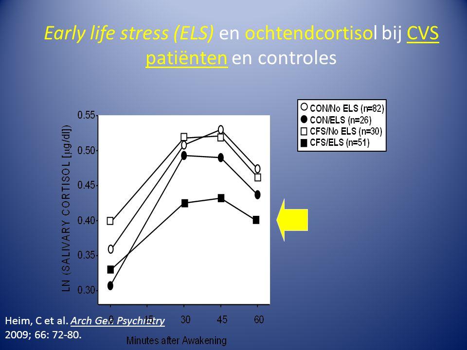 Early life stress (ELS) en ochtendcortisol bij CVS patiënten en controles