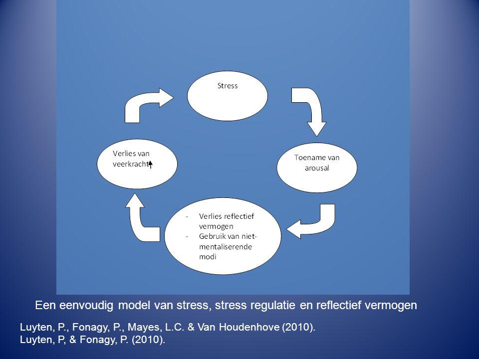 Een eenvoudig model van stress, stress regulatie en reflectief vermogen