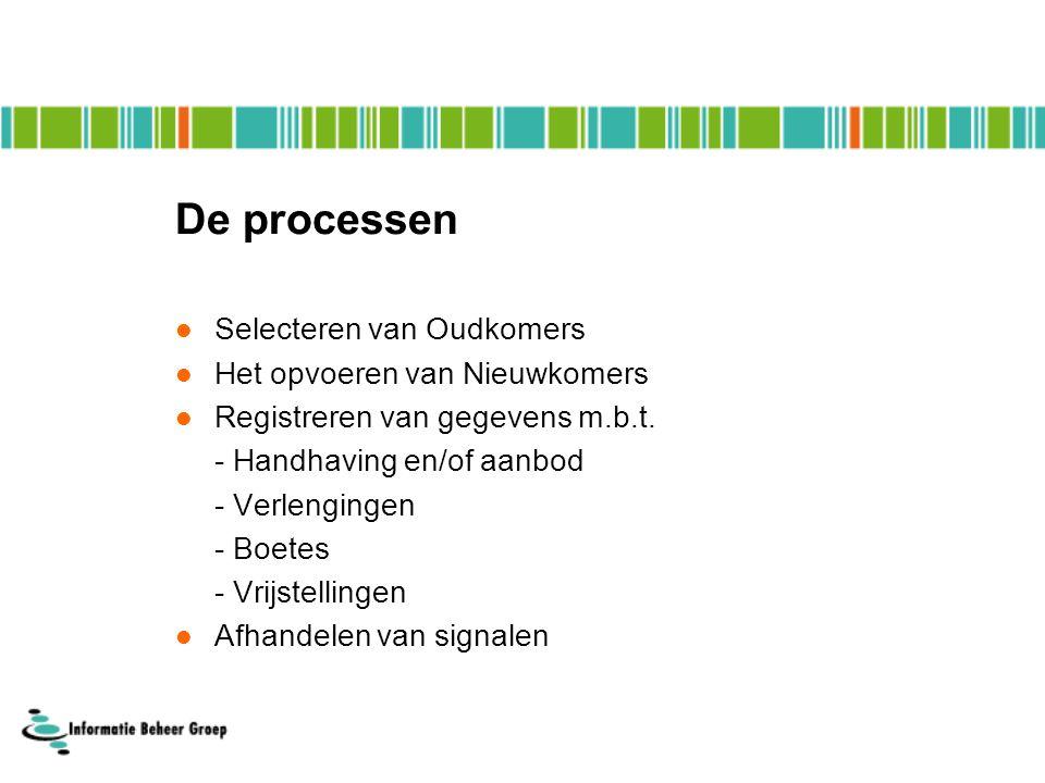 De processen Selecteren van Oudkomers Het opvoeren van Nieuwkomers