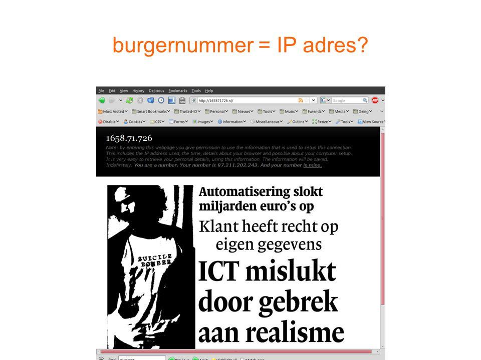 burgernummer = IP adres
