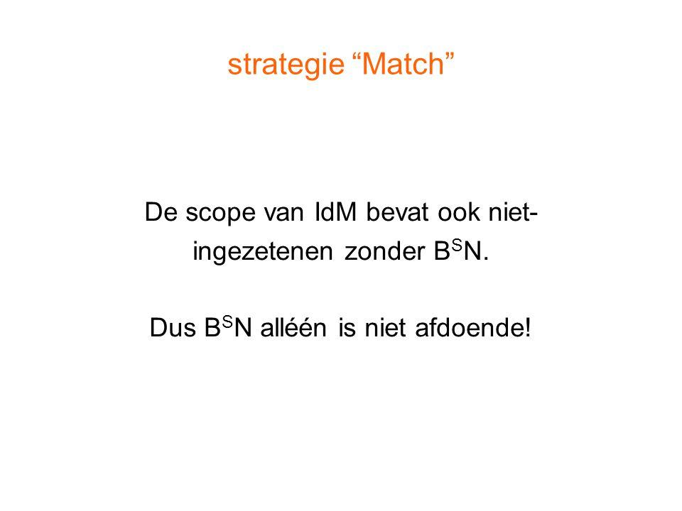 strategie Match De scope van IdM bevat ook niet-