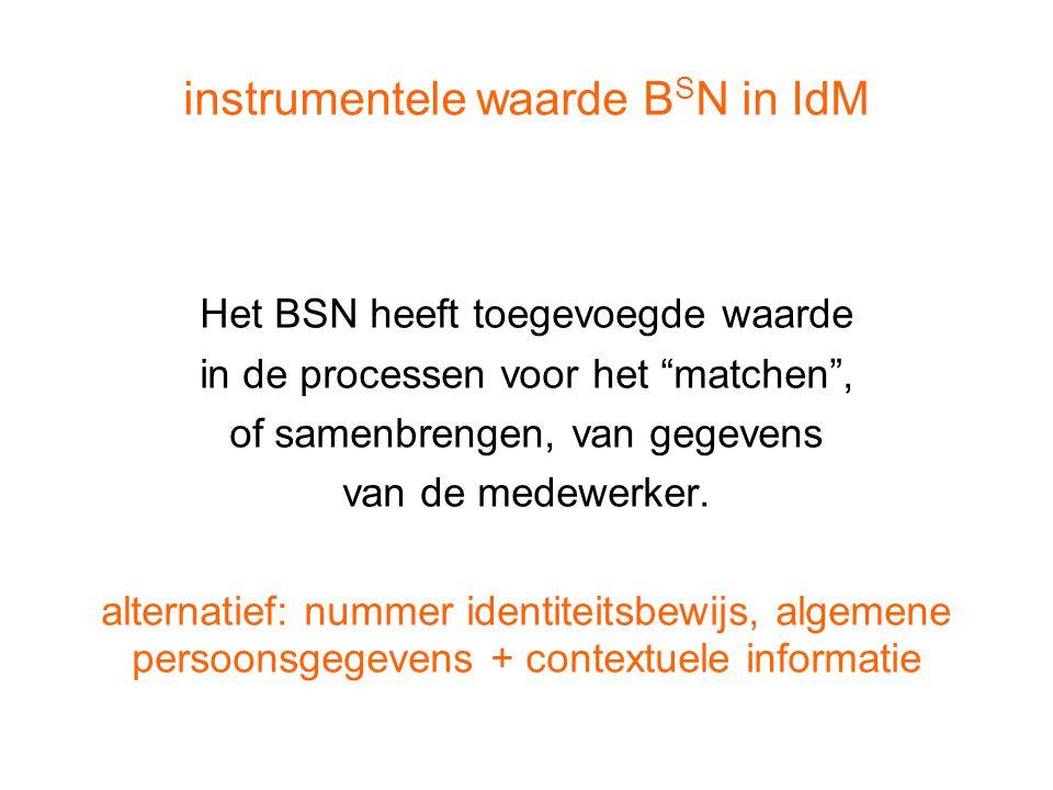instrumentele waarde BSN in IdM