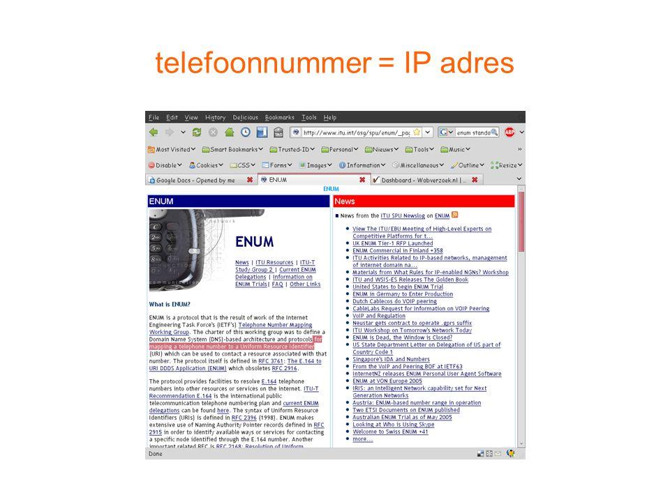 telefoonnummer = IP adres