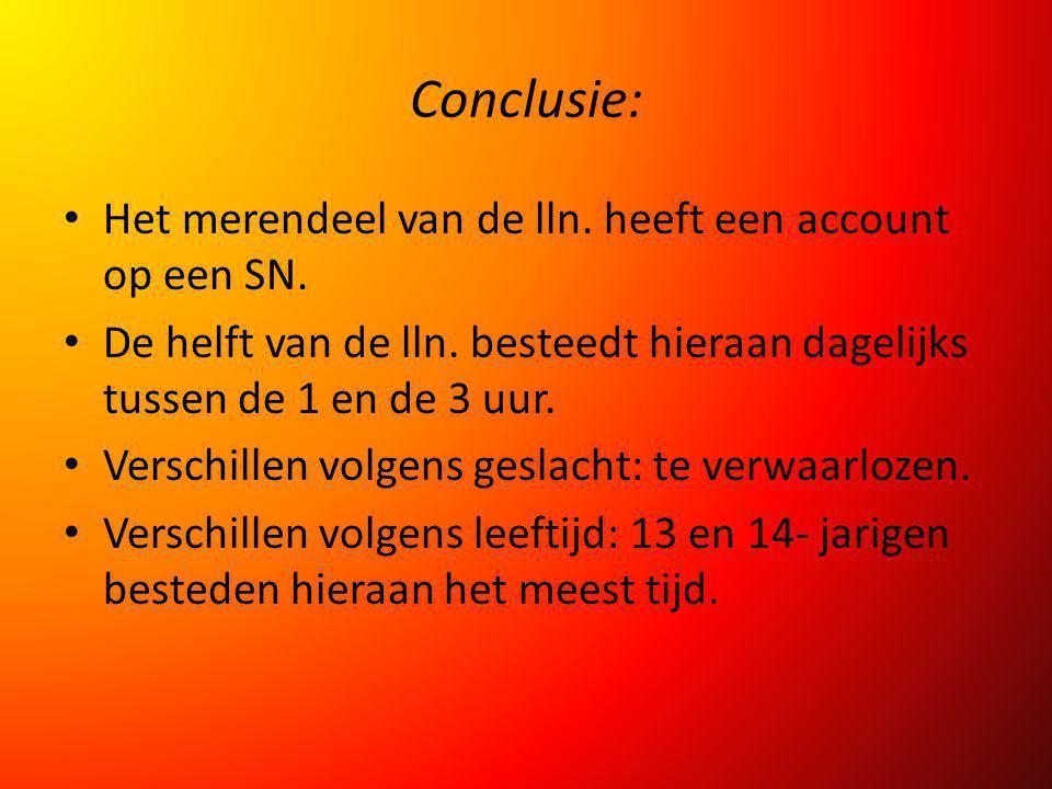 Conclusie: Het merendeel van de lln. heeft een account op een SN.