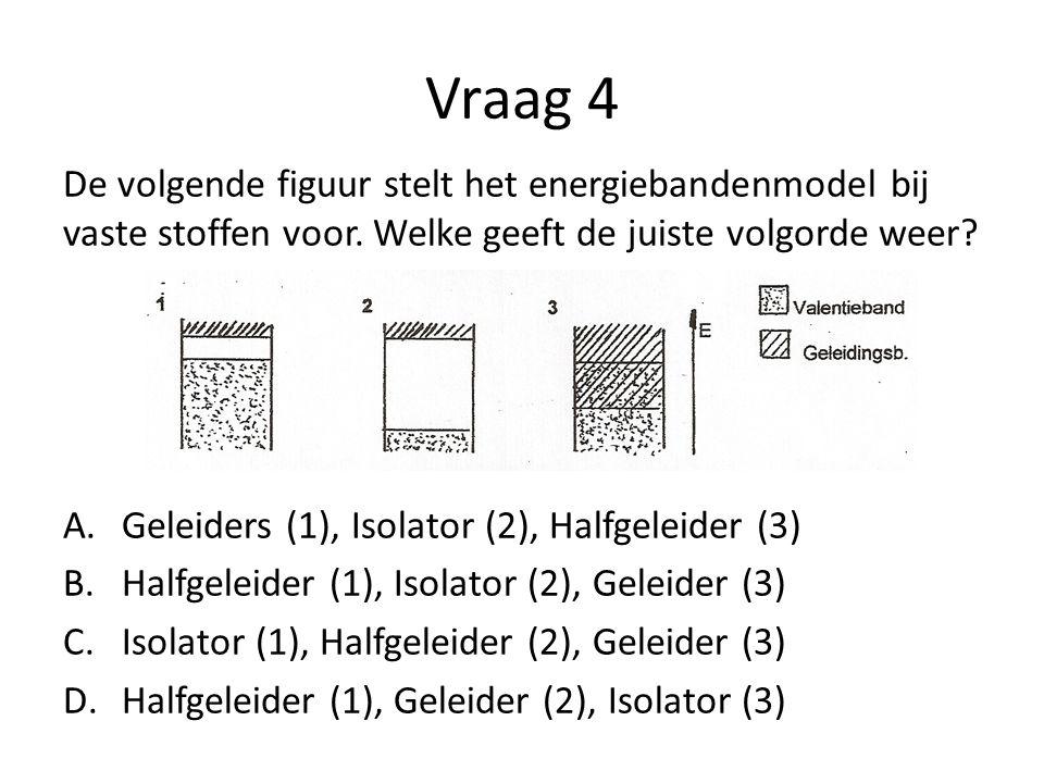 Vraag 4 De volgende figuur stelt het energiebandenmodel bij vaste stoffen voor. Welke geeft de juiste volgorde weer