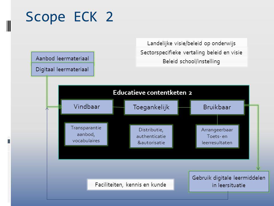 Educatieve contentketen 2