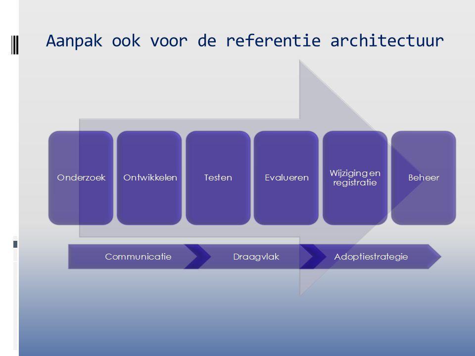 Aanpak ook voor de referentie architectuur