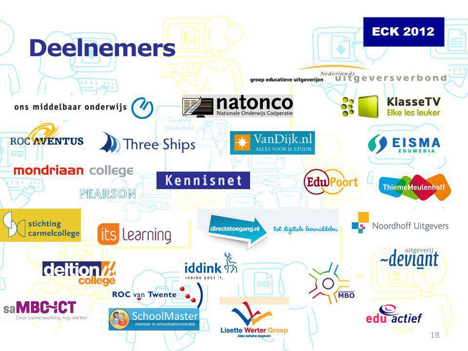 Deelnemers ECK 2012