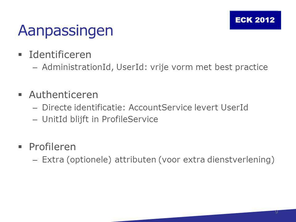 Aanpassingen Identificeren Authenticeren Profileren