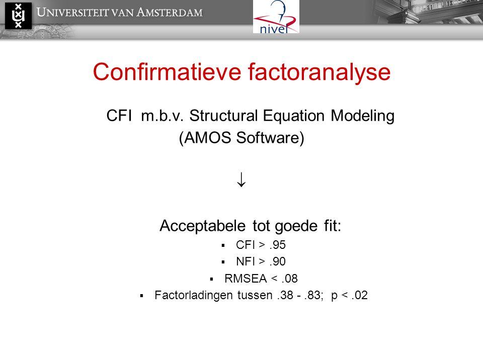 Confirmatieve factoranalyse