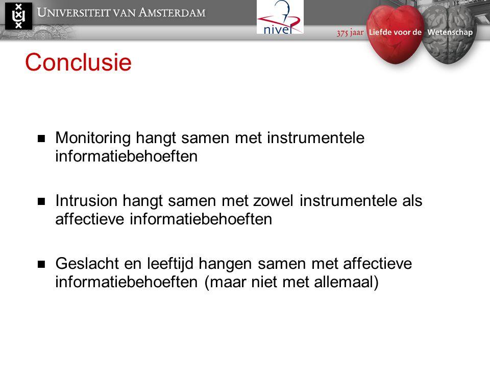 Conclusie Monitoring hangt samen met instrumentele informatiebehoeften
