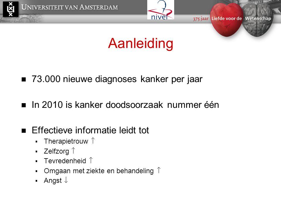 Aanleiding 73.000 nieuwe diagnoses kanker per jaar