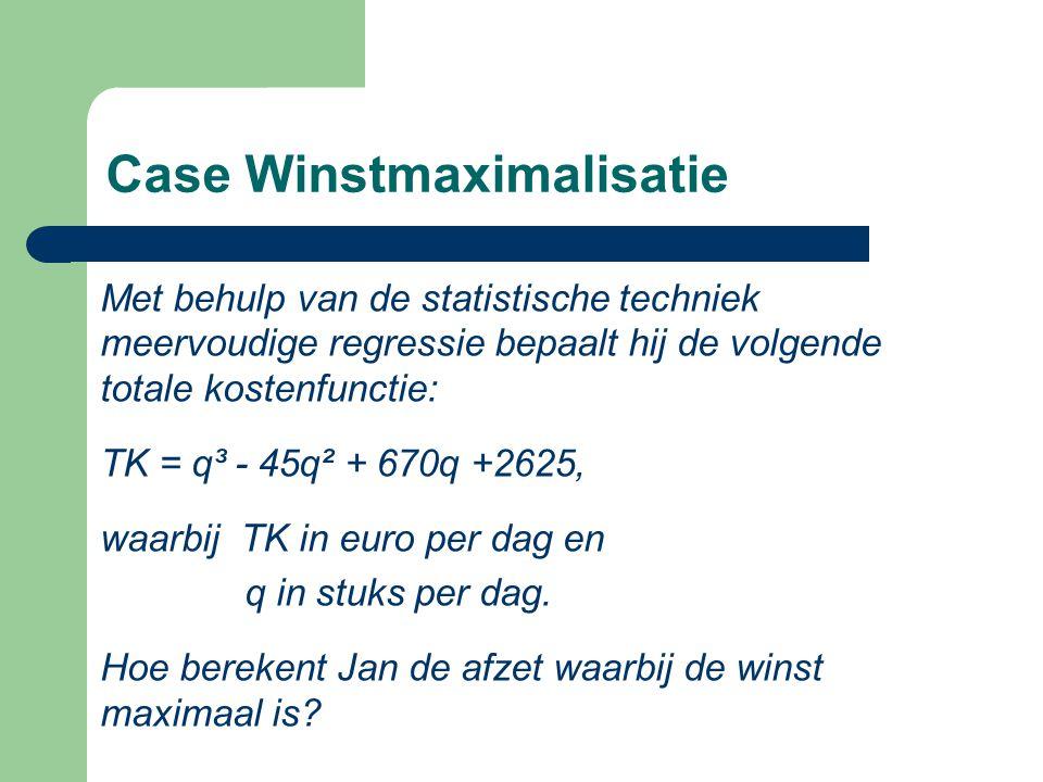 Case Winstmaximalisatie
