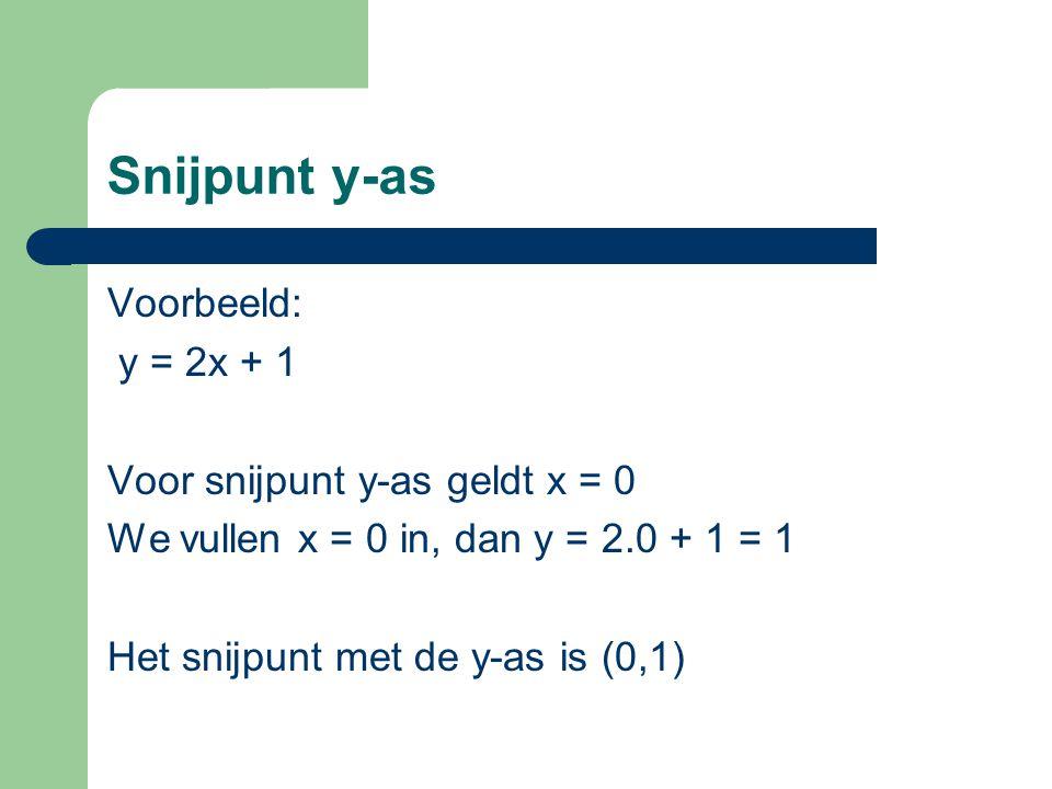Snijpunt y-as Voorbeeld: y = 2x + 1 Voor snijpunt y-as geldt x = 0