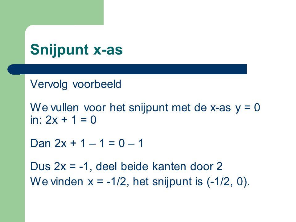 Snijpunt x-as Vervolg voorbeeld