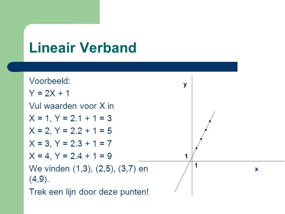 Lineair Verband Voorbeeld: Y = 2X + 1 Vul waarden voor X in