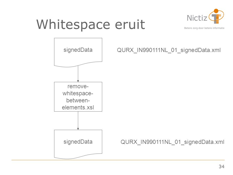 Whitespace eruit signedData QURX_IN990111NL_01_signedData.xml remove-
