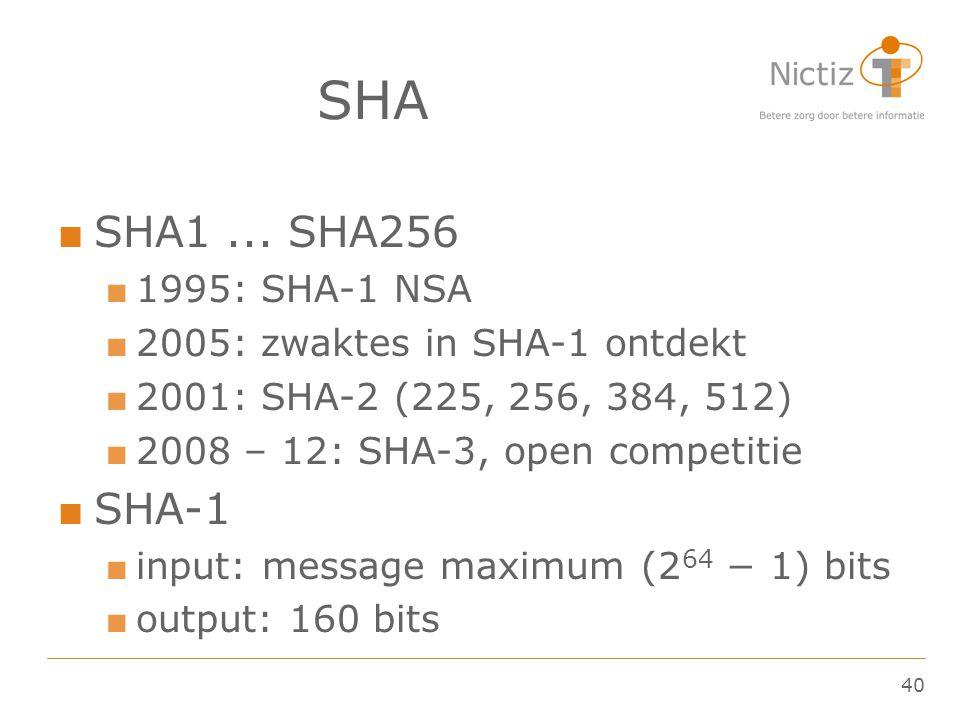 SHA SHA1 ... SHA256 SHA-1 1995: SHA-1 NSA