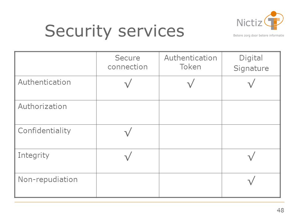 Security services √ Secure connection Authentication Token Digital