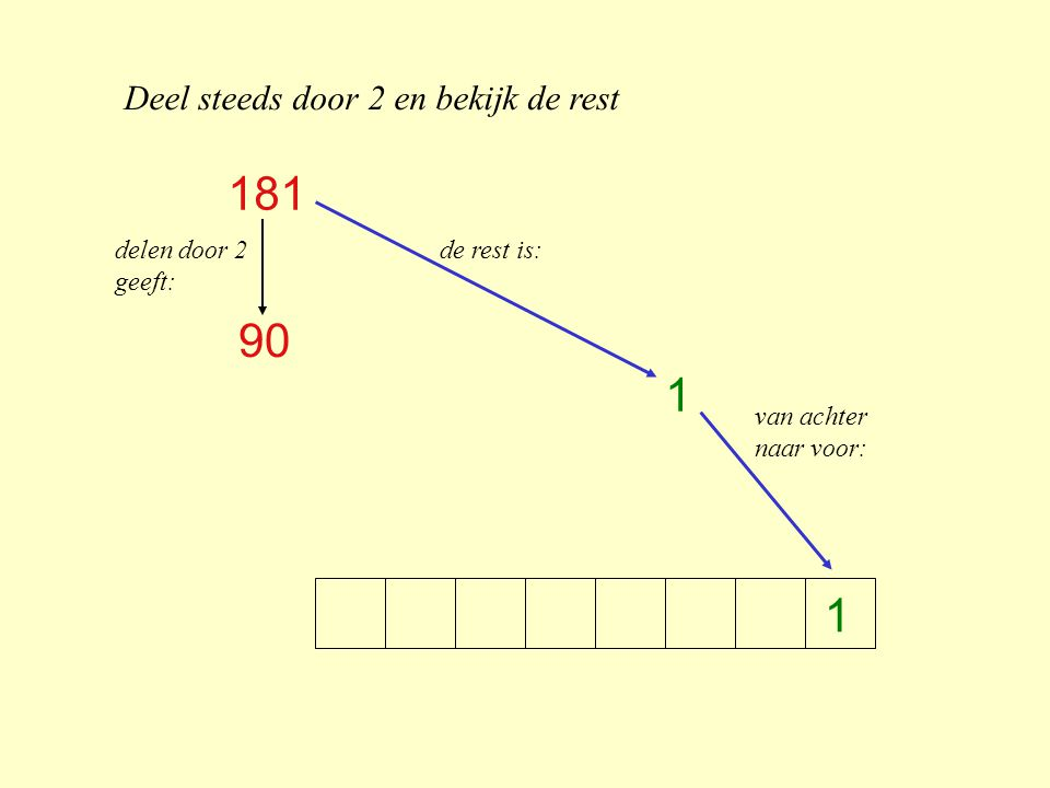 181 90 1 1 Deel steeds door 2 en bekijk de rest delen door 2 geeft: