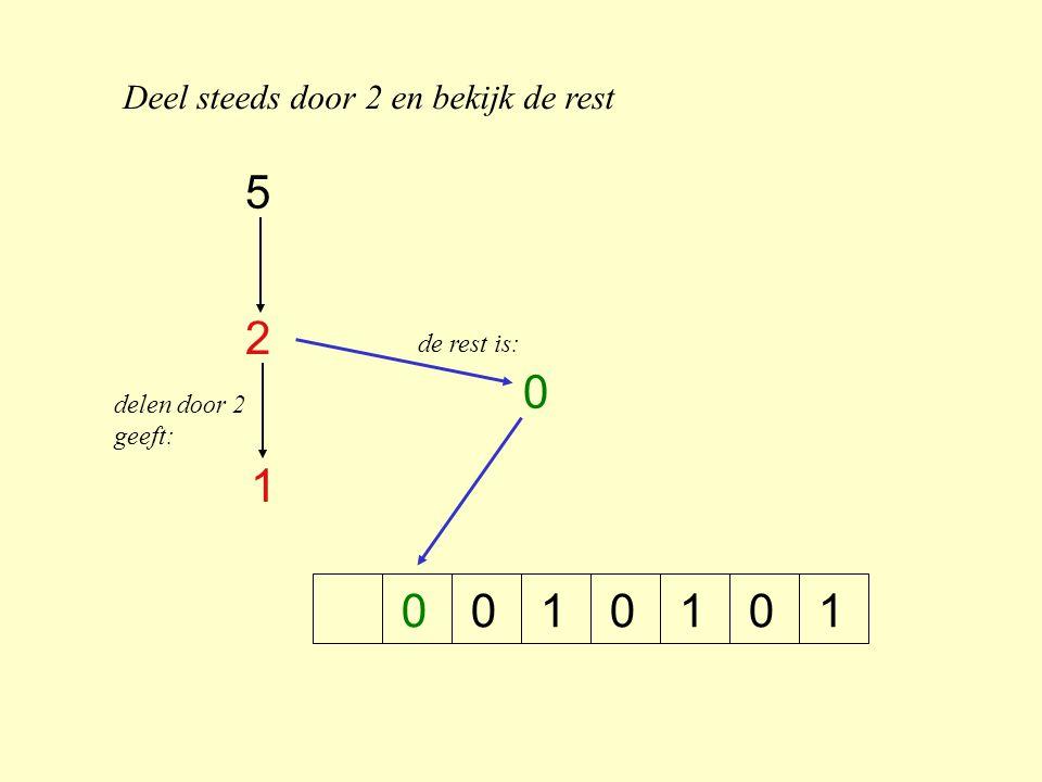 5 2 1 1 Deel steeds door 2 en bekijk de rest de rest is: delen door 2