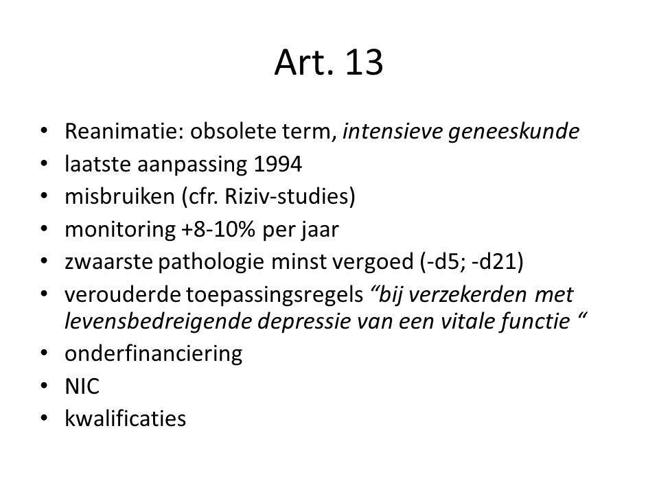 Art. 13 Reanimatie: obsolete term, intensieve geneeskunde