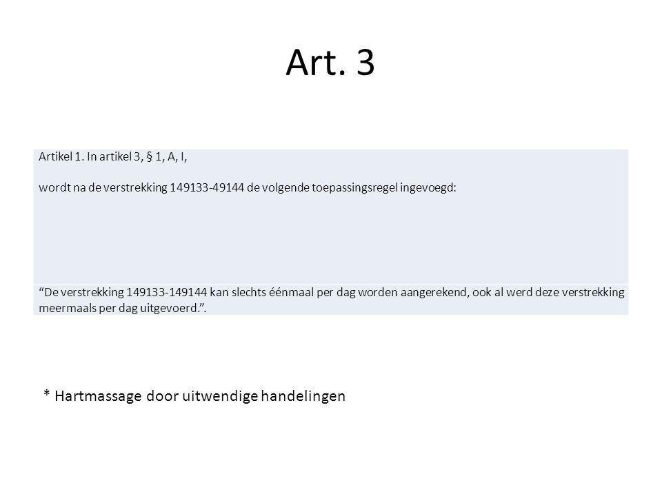 Art. 3 * Hartmassage door uitwendige handelingen