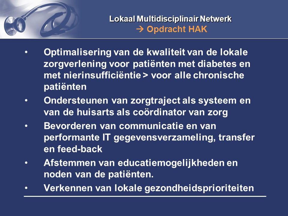 Lokaal Multidisciplinair Netwerk  Opdracht HAK