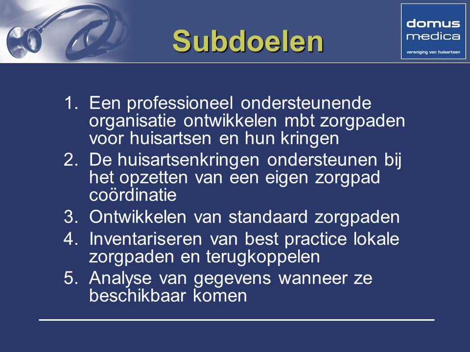 Subdoelen Een professioneel ondersteunende organisatie ontwikkelen mbt zorgpaden voor huisartsen en hun kringen.