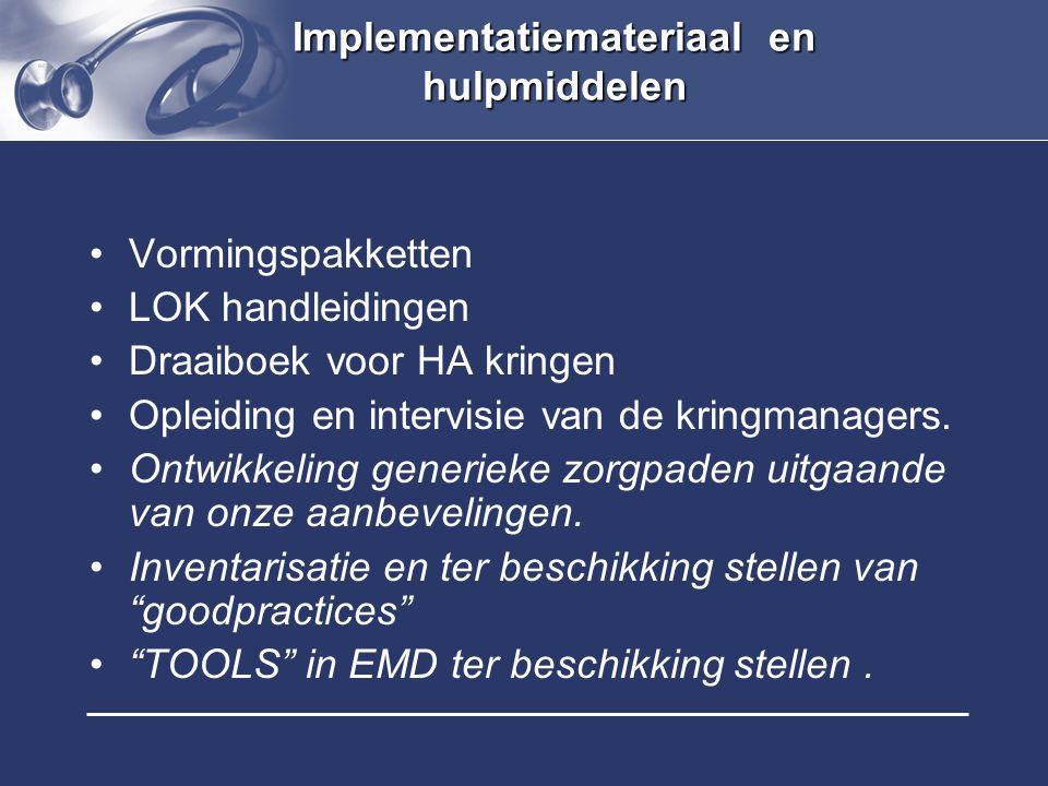 Implementatiemateriaal en hulpmiddelen