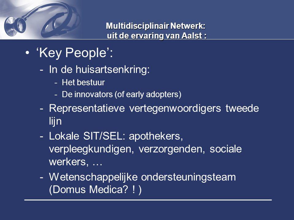 Multidisciplinair Netwerk: uit de ervaring van Aalst :