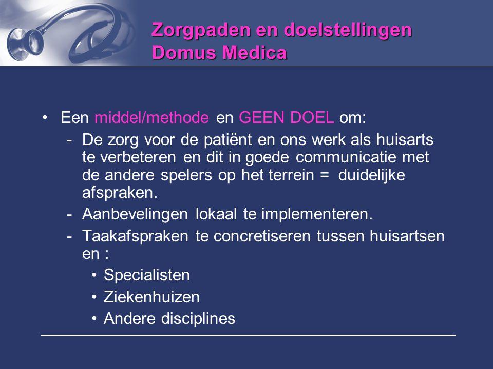 Zorgpaden en doelstellingen Domus Medica
