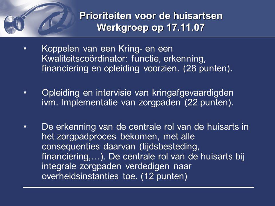 Prioriteiten voor de huisartsen Werkgroep op 17.11.07