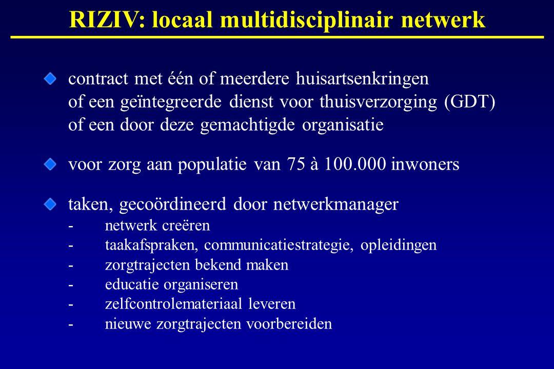 RIZIV: locaal multidisciplinair netwerk