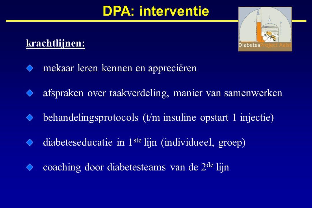 DPA: interventie krachtlijnen: mekaar leren kennen en appreciëren