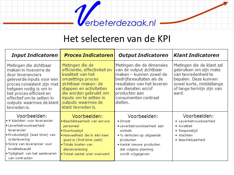 Het selecteren van de KPI
